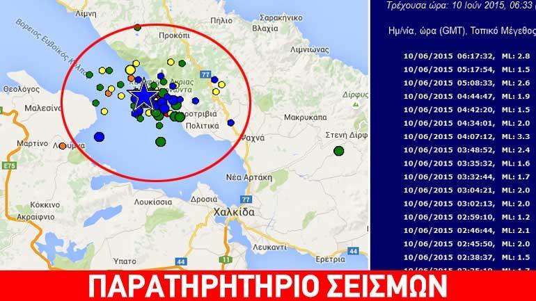 Βόρειος Ευβοϊκός Κόλπος: Εκατοντάδες σεισμοί μετά τη δόνηση των 5,3R