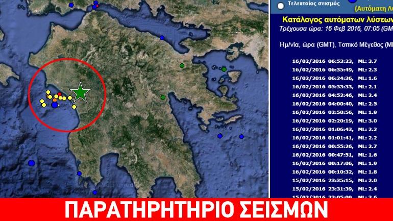 Παρακολουθείται από το Γεωδυναμικό Ινστιτούτο η σεισμική ακολουθία στην Ηλεία