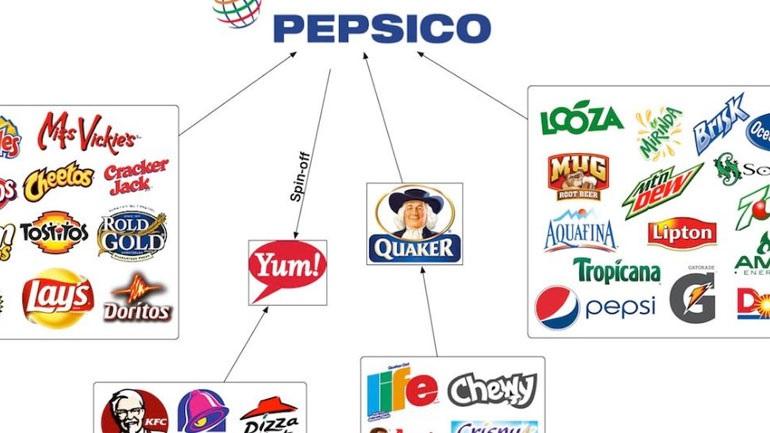 PepsiCo: Κατακόρυφη πτώση των κερδών δ΄ τριμήνου