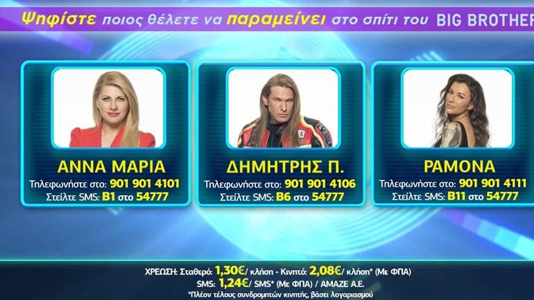 Big Brother - Spoiler: Ποιος υποψήφιος είναι πιο κοντά στην πόρτα της εξόδου