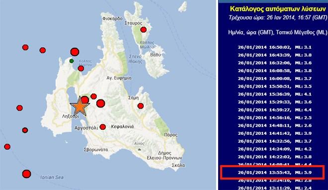 Χάρτης με τις σεισμικές δονήσεις που ακολούθησαν