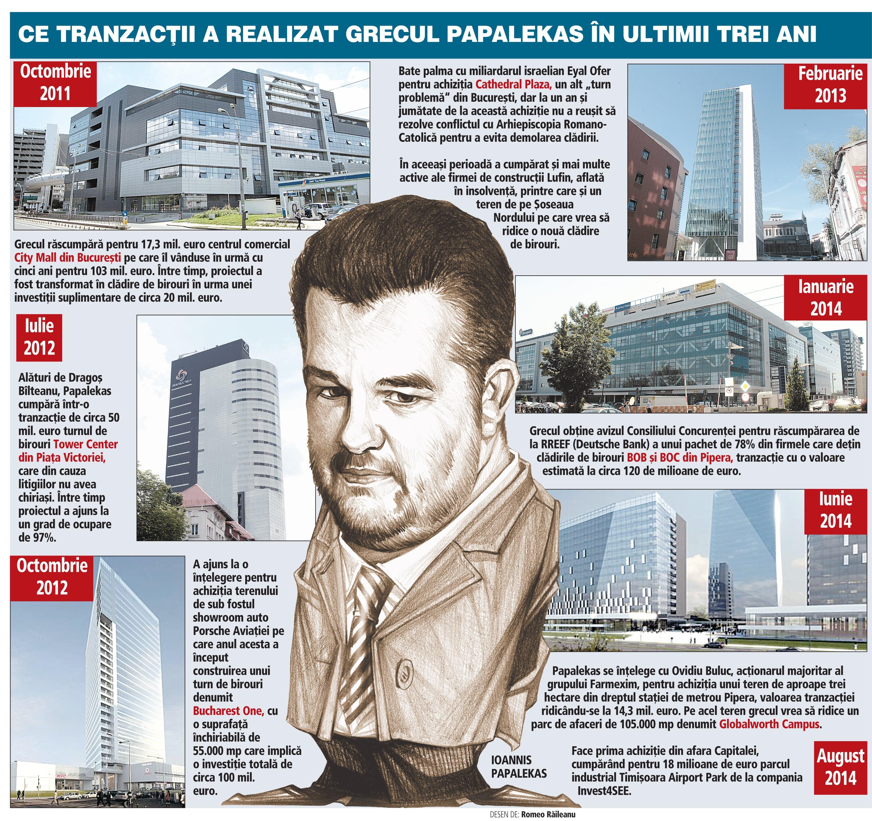Αφιέρωμα των ρουμανικών ΜΜΕ στα ακίνητα του Παπαλέκα