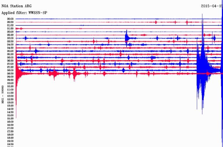 Δείτε πώς κατέγραψε τη δόνηση ο σεισμογράφος του Γεωδυναμικού Ινστιτούτου του Εθνικού Αστεροσκοπείου Αθηνών που είναι εγκατεστημένος στον Αρχάγγελο Ρόδου