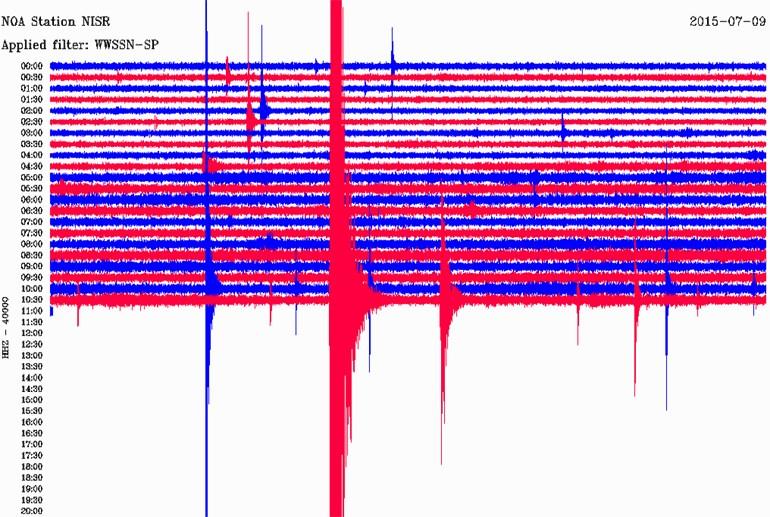 Δείτε πώς κατέγραψε τη δόνηση ο σεισμογράφος του Γεωδυναμικού Ινστιτούτου του Εθνικού Αστεροσκοπείου Αθηνών που είναι εγκατεστημένος στη Νίσυρο