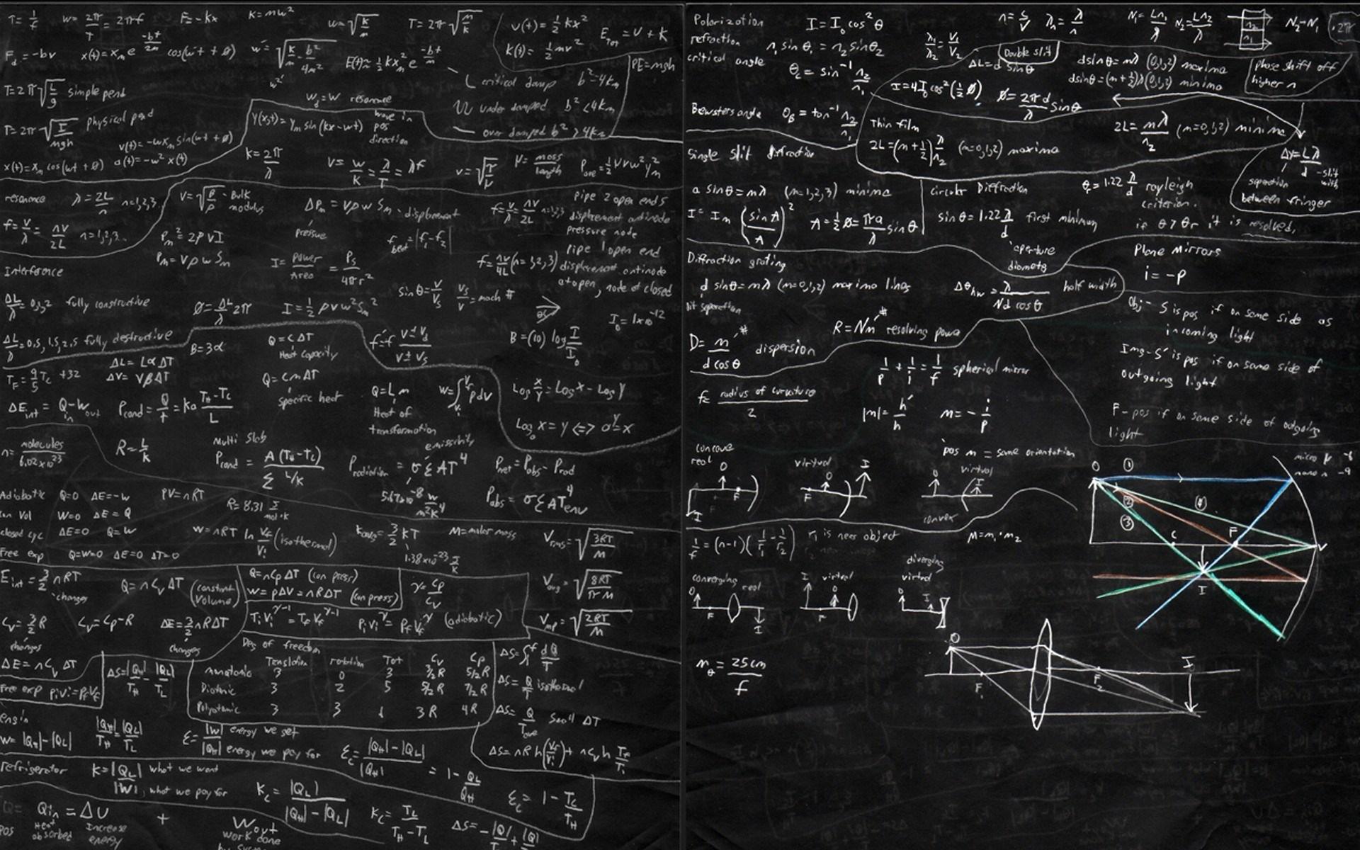 Υπολογισμοί της κβαντικής φυσικής...