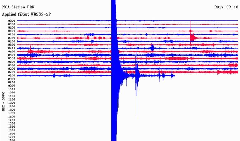 Δείτε πώς κατέγραψε τη δόνηση ο σεισμογράφος που είναι εγκατεστημένος στην περιοχή Αγία Παρασκευή, στη Μυτιλήνη