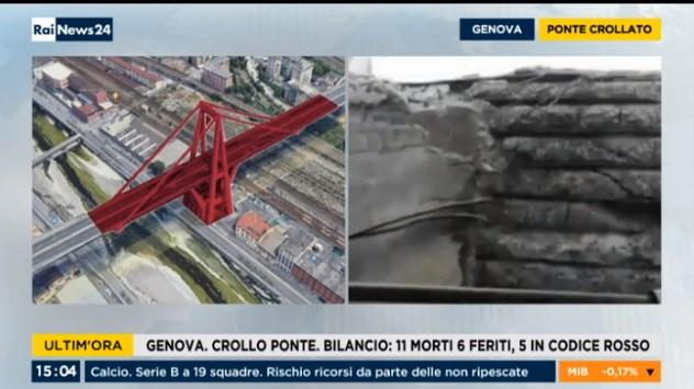 Το κομμάτι της γέφυρας που κατέρρευσε