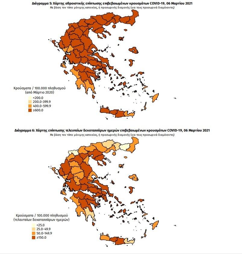 ΕΟΔΥ: 2301 νέα κρούσματα κορονοϊού στην Ελλάδα σήμερα | orthodoxia.online | κρουσματα κορονοιου ελλαδα σημερα | 6 μαρτιου | Ελλάδα | orthodoxia.online