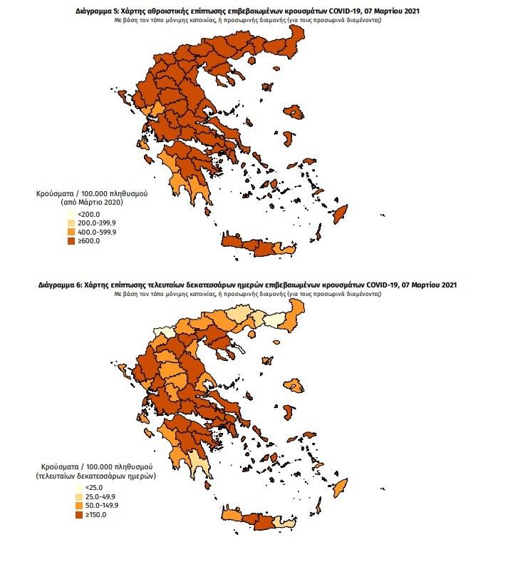 ΕΟΔΥ: 1142 νέα κρούσματα κορονοϊού στην Ελλάδα σήμερα | orthodoxia.online | κρουσματα κορονοιου ελλαδα σημερα | 7 μαρτιου | Ελλάδα | orthodoxia.online