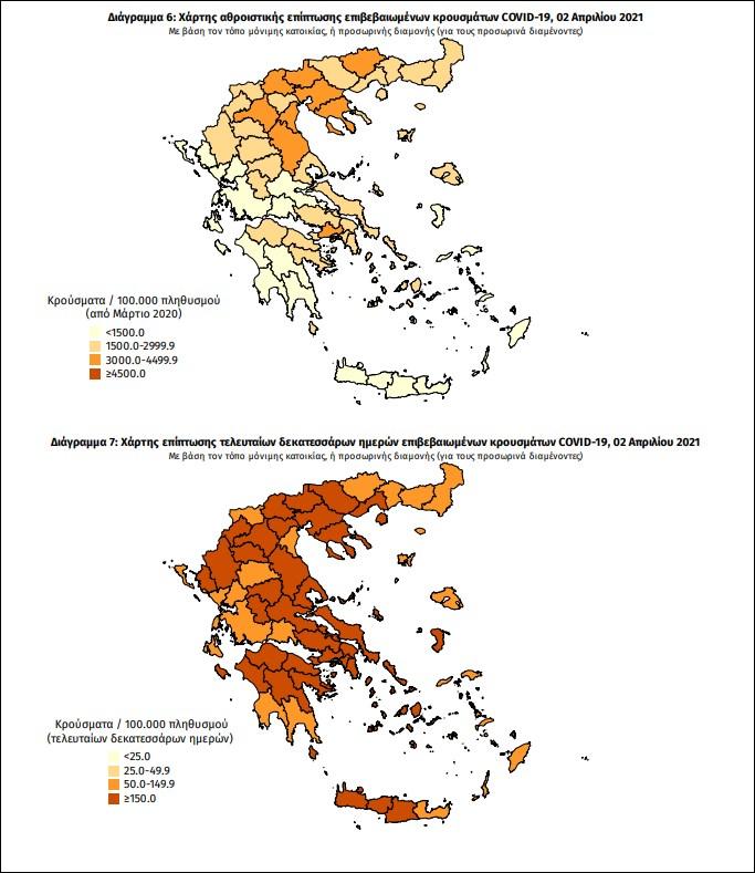 ΕΟΔΥ: 3.080 νέα κρούσματα κορονοϊού στην Ελλάδα σήμερα   orthodoxia.online   κρουσματα κορονοιου ελλαδα σημερα   2 απριλιου   Ελλάδα   orthodoxia.online