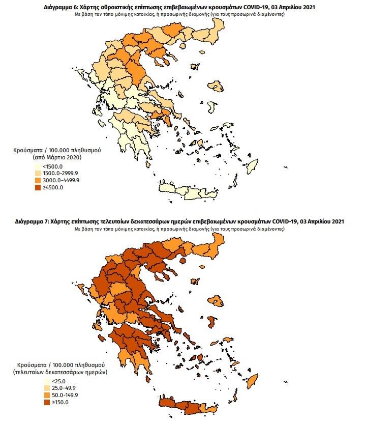 ΕΟΔΥ: 3232νέα κρούσματα κορωνοϊούκαι 70θάνατοι | orthodoxia.online | κρουσματα κορονοιου ελλαδα σημερα | 3 απριλιου | Ελλάδα | orthodoxia.online