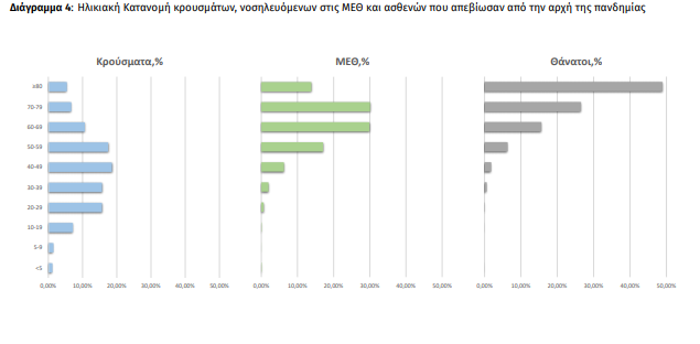 3833 κρούσματα κρούσματα κορονοϊού στην Ελλαδα σήμερα | orthodoxia.online | κρουσματα κορονοιου ελλαδα σημερα | 15 απριλιου | Ελλάδα | orthodoxia.online