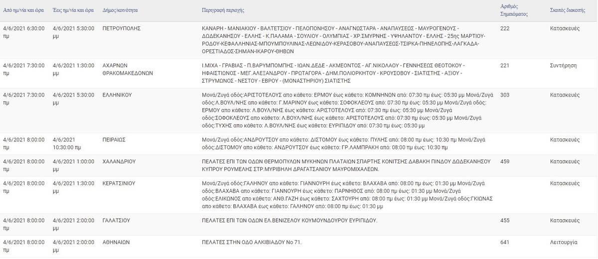 Αττική: Σε ποιες περιοχές έχουν προγραμματιστεί διακοπές ρεύματος   orthodoxia.online   διακοπεσ ρευματοσ   αττικη   ΧΡΗΣΙΜΑ   orthodoxia.online