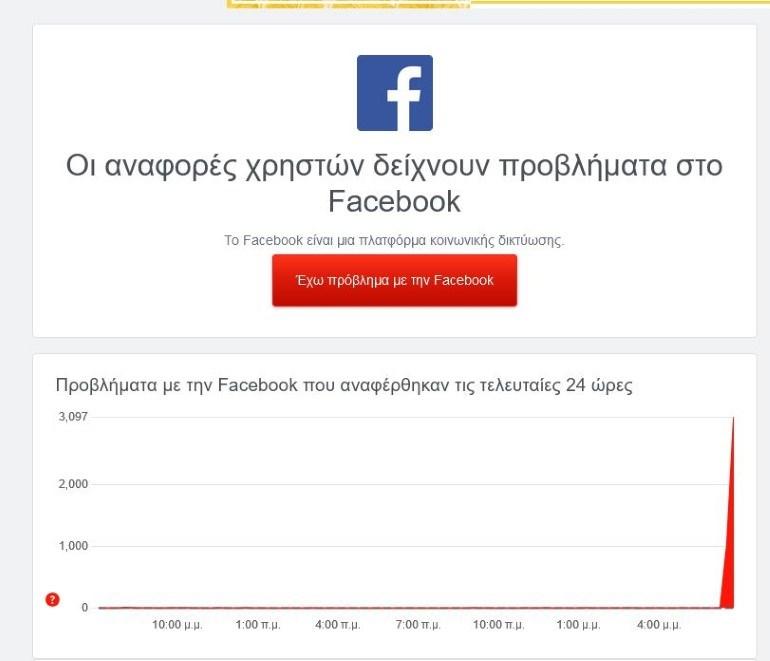 Οι αναφορές στο ελληνικό downdetector για το Facebook